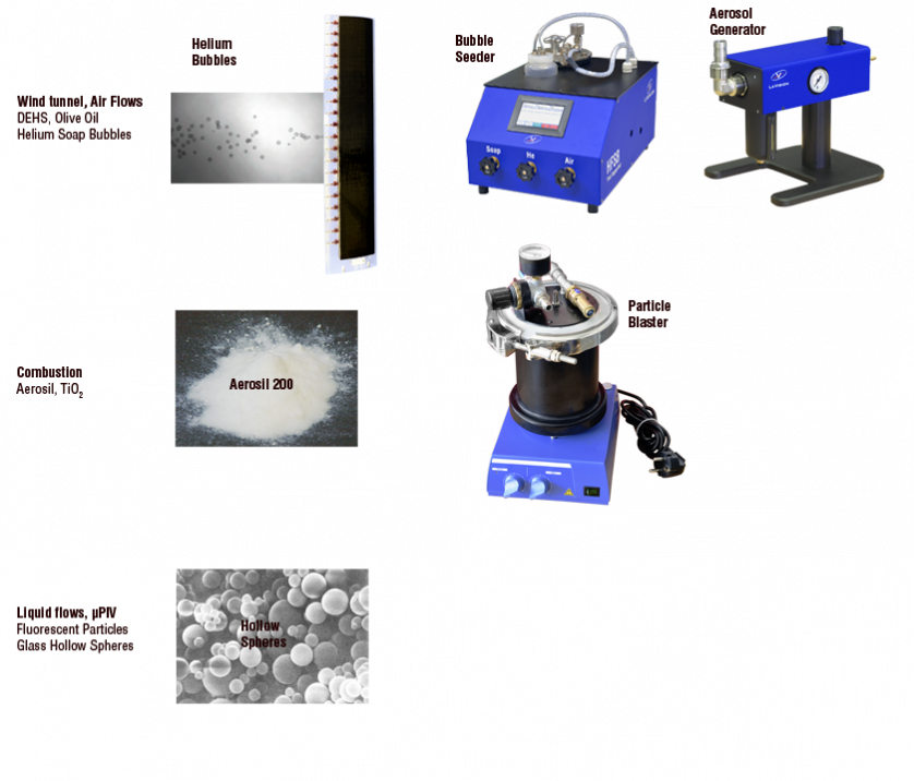 PIV System Components